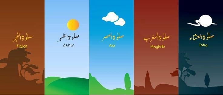Waktu Sholat Wajib dan Sunnah Rawatib Sehari Semalam
